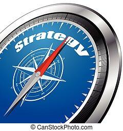 Strategiekompass