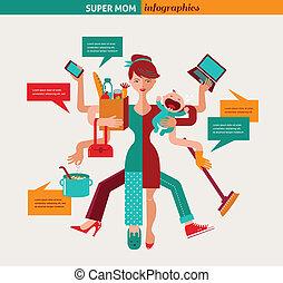Super Mom - Illustration multitasking Mutter.