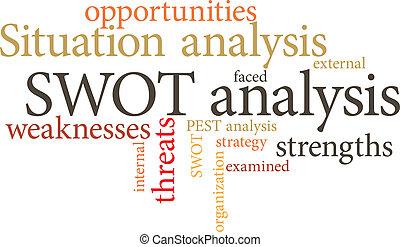 Swot Analyse.