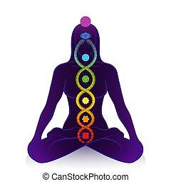 symbol, kundalini, chakras, erwachen, schlange, frau, macht