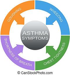 symptome, asthma, begriff, wort, kreise