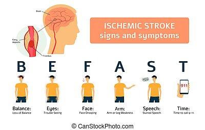 symptome, medizin, schlag, infographic, karikatur, -, satz, wohnung, ischemic, zeichen & schilder, menschliches gehirn, mann