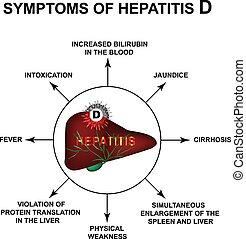 Symptome von Hepatitis D. Welt Hepatitis Tag. Infographics. Vector Illustration auf isoliertem Hintergrund.