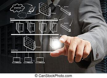 system, geschaeftswelt, tabelle, hand, punkte, internet, mann