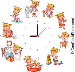 Tägliche Routine mit einfachen Uhren