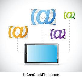 Tablet E-Mail Kommunikation Konzept.