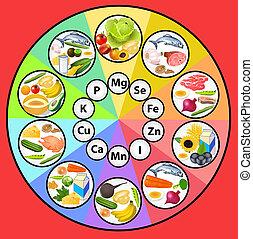 Tafelsilberstoffe im Lebensmittelpaket