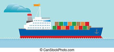 Tankschiff mit Containern