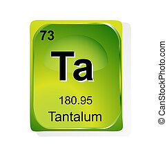 Tantalum chemisches Element.