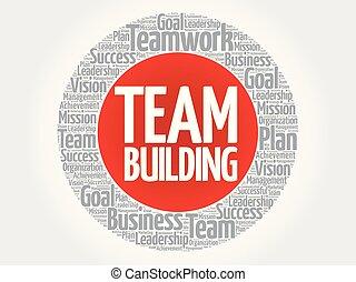 Team Building Circle Wortwolke.