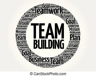 Team Building Wortwolke Collage.