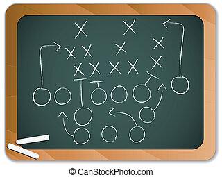 Teamwork Football-Spielstrategie an der Tafel