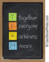 Teamwork-Konzept an der Tafel