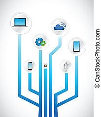 Technologie-Konzept-Schaltdiagramm Illustration.