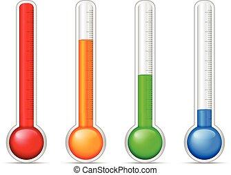 Thermometer eingestellt.