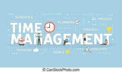 Time Management Konzept.