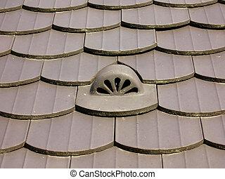 Titel auf dem Dach