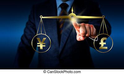 Torso setzt den Yuan mit dem Pfund gleich