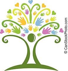 Tree hands Logo.
