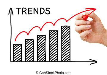 Trends Wachstumsgrafik.