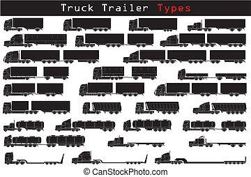 Truck Wohnwagentypen
