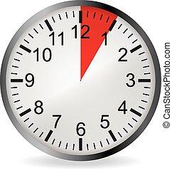Uhr mit Red-5-Minuten-Termin