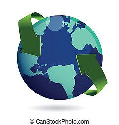 Um das Weltkonzept herum