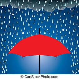 Umbrella Schutz vor Regen und Hagel.