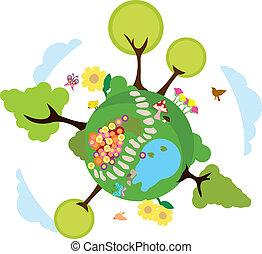 Umwelterdner Hintergrund