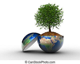 Umweltkonzept