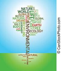 Umweltposter