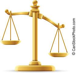 Unausgewogene Gerechtigkeit.