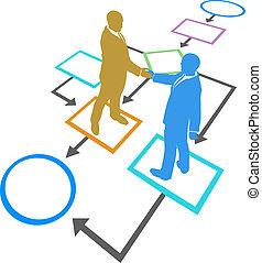 Unternehmensleitungen schließen sich dem Fließbandprozess an