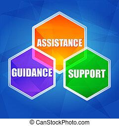 Unterstützung, Unterstützung, Führung in Hexagons, flaches Design.