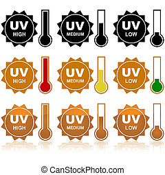 UV-Index.