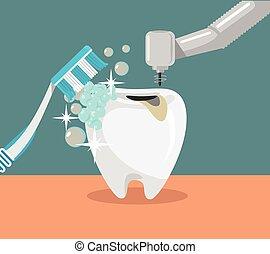 Vector flache stomatologie.