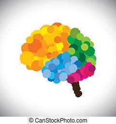 Vector Ikone des kreativen, brillanten und bunten bemalten Gehirns