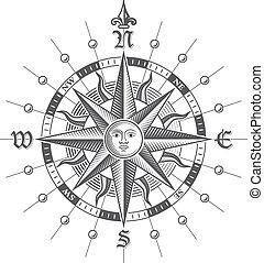 Vector Kompass stieg.