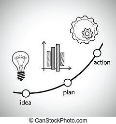 Vector Konzept Illustration. Ideen, Pläne und Taten