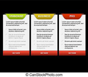 Vector Produktversionen vergleichende Karten