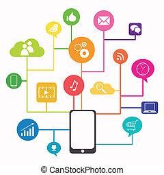 Vector Social Media Konzept.