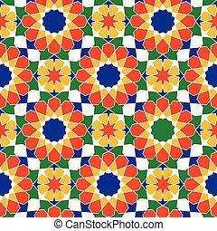 Vector traditionelle arabische Muster.