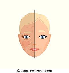 vektor, altern, begriff, nach, kosmetologie, kosmetisch, abbildung, gesicht, verfahren, frau, anti, vorher, verjüngung