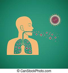 Vektor-Konzept von Mann respiratorischen pathogenen Virus.