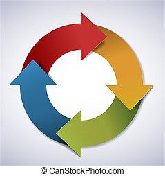 Vektor-Lebenszyklus-Diagramm