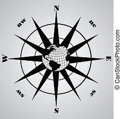 Vektorkompass
