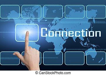 Verbindung.