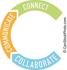 Verbunden mit der Kollaboration der Pfeile