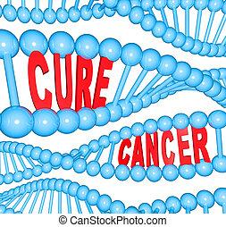 Verhüllen Sie Krebswörter in DNA Stränge medizinische Forschung.