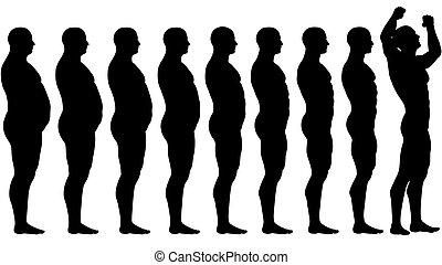 verlust, gewicht, anfall, erfolg, nach, diät, dicker , vorher
